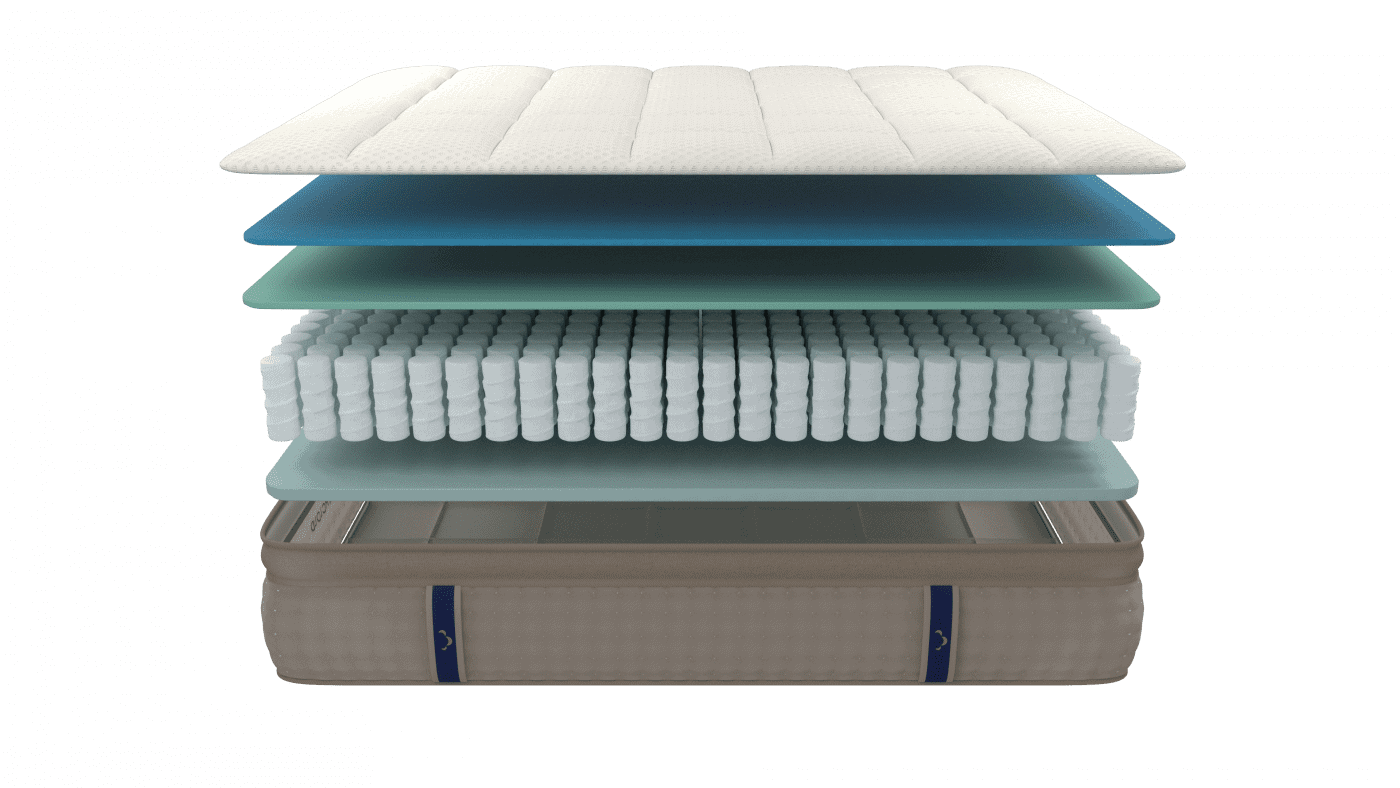 What Is A Hybrid Mattress Who Is This Mattress Type Best For