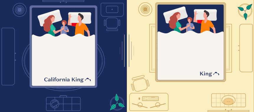 King vs California King