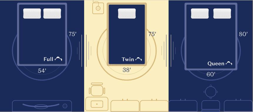 Twin vs Full vs Queen Mattress with Dimensions