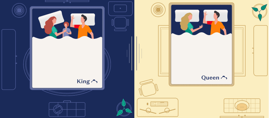 King Vs Queen Bed Size Comparison, How Much Wider Is A King Bed From Queen