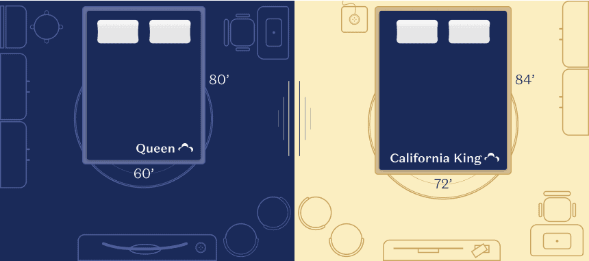 Queen vs California King Mattresses with Dimensions