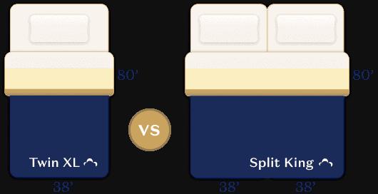 Twin XL vs Split King